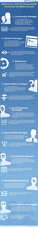 terminologia_dei_mestieri-nei-social-media
