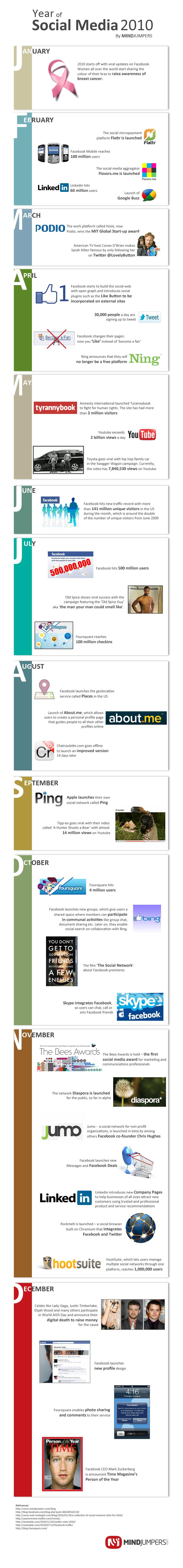 MJinfographic1