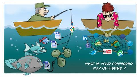 seoandsocialnetworks