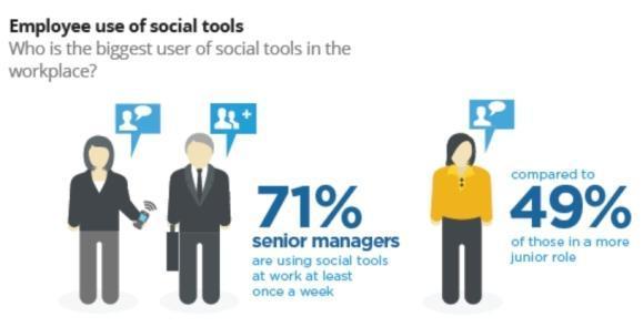 social_survey2