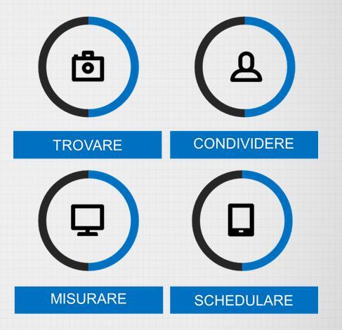 Categorie social media tools