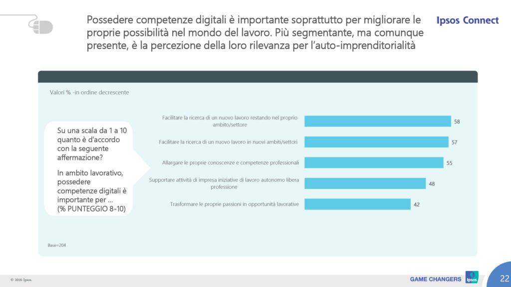 competenze digitali e lavoro over 50