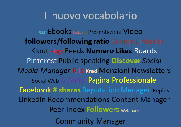 Fig. 3 vocabolario social