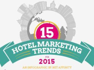 Quali trend per l'online marketing turistico nel 2015?