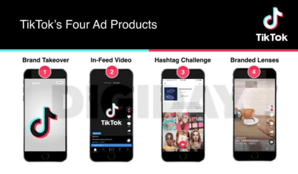 Diversi tipi di TikTok Ads