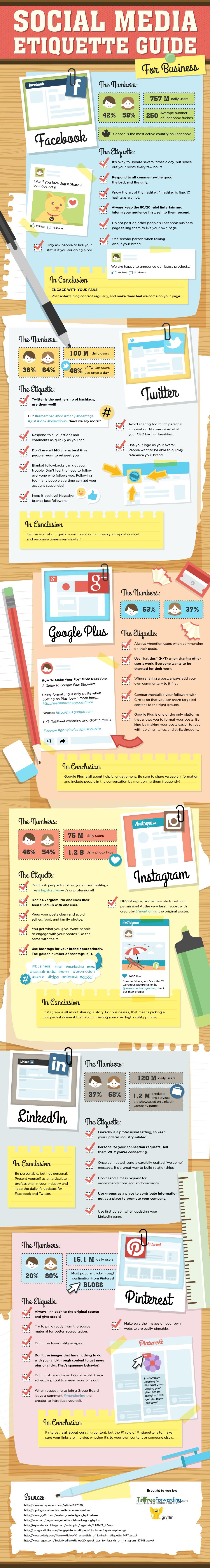 etichetta social media