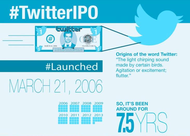 Twitter_IPO